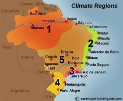 Brazil Climate