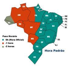 Brazil Time